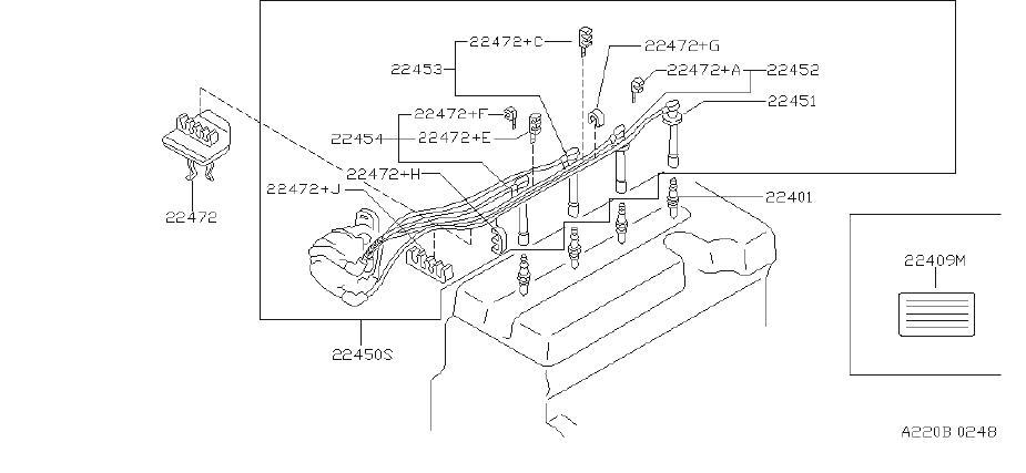 Nissan Sentra Clamp High Tension Cable  Yazaki  System  Sumitomo